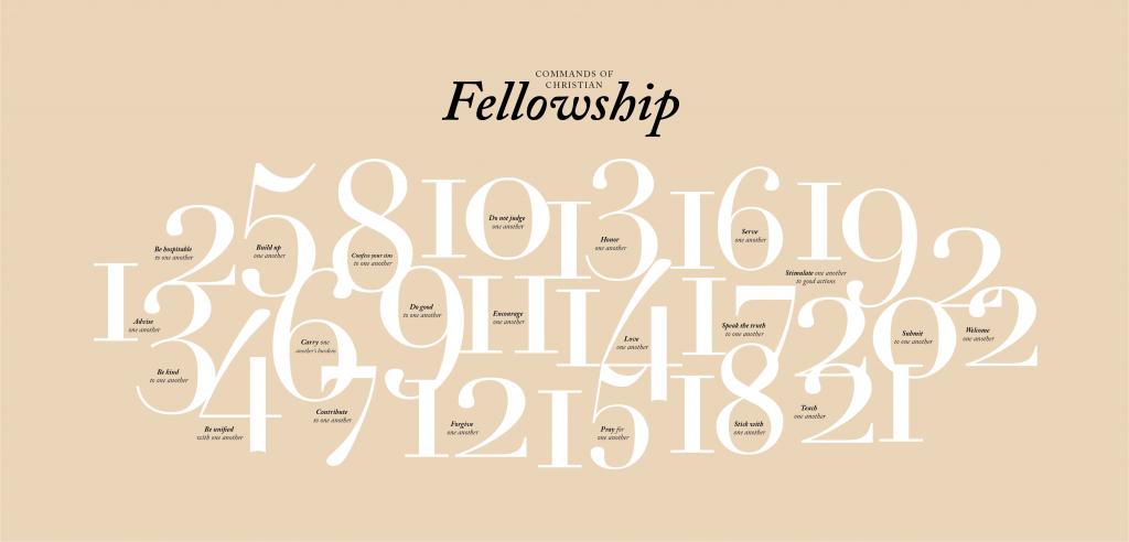 22 Commands of Christian Fellowship Poster